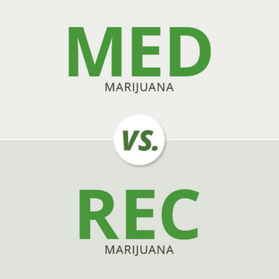 What is the difference between Medical and Recreational Marijuana? marijuana laws marijuana edibles marijuana concentrates